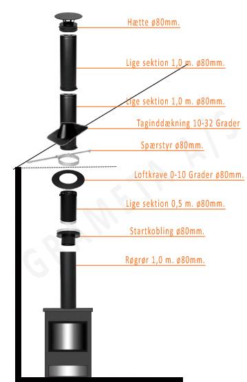 skorstens pakke ø80mm. 3,5 meter