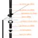 skorstens pakke ø80mm. 4,5 meter.