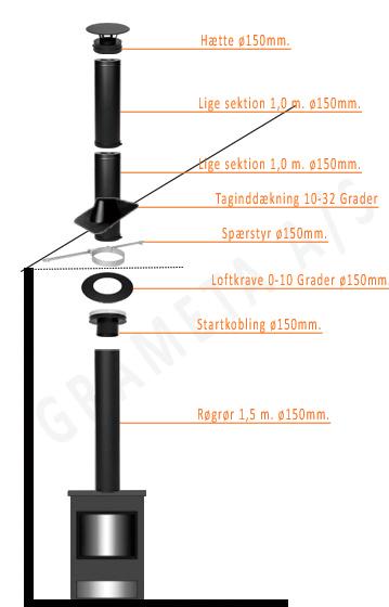 skorstens pakke ø150mm. 3,5 meter