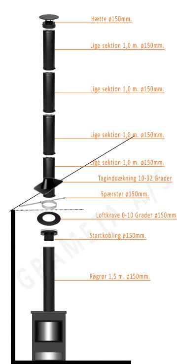 skorstens pakke ø150mm. 5,5 meter